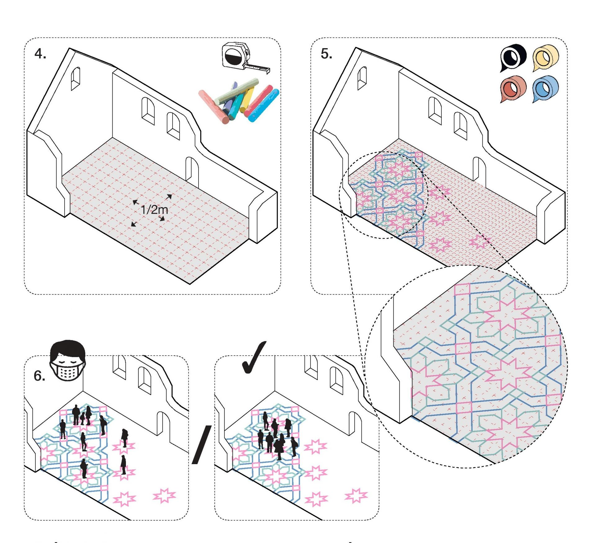 A diagram showing four isometric line drawings of a building with the front walls cut away to show the inside. The first indicates to draw a 50x50cm grid on the floor. The second shows to use the grid as a guide to draw a repeating geometric pattern. The third shows people gathering in the space and an icon of a person's head wearing a face mask. The fourth shows the people congregating together on the patterned floor with an icon of a check mark.