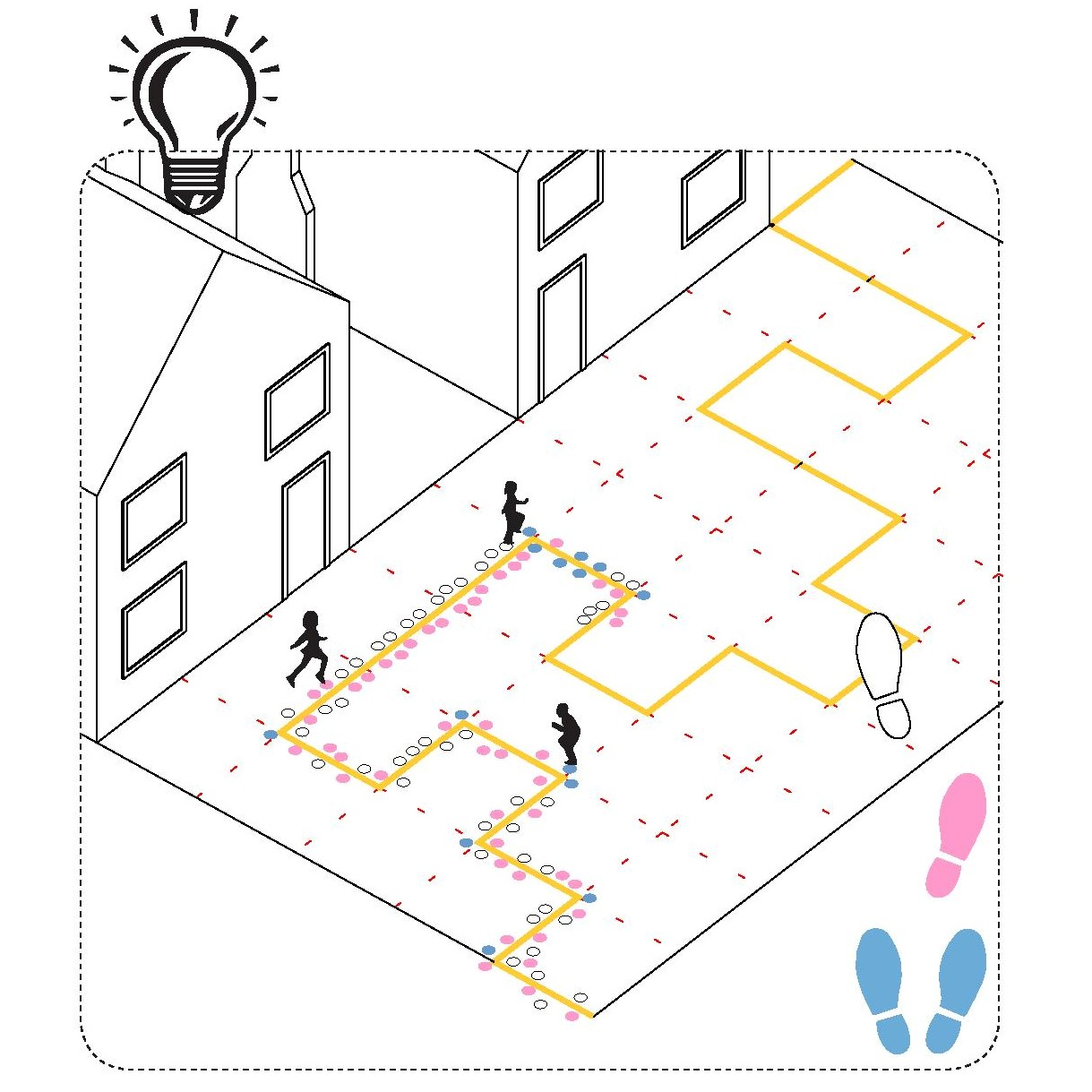 An isometric line drawing showing two houses with a path outside. A large square grid as been marked out on the path and a meandering geometric route has been drawn along the path in yellow. Either side of the yellow line are pink, blue and white circles. Icons at the side of the diagram indicate that white dots are for your left foot, pink dots are for your right foot and blue dots are for both/either feet.